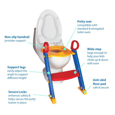 Chummie Joy Potty Trainer Features - Available at One Stop Bedwetting