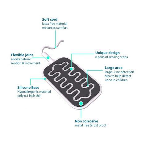 Sensor features
