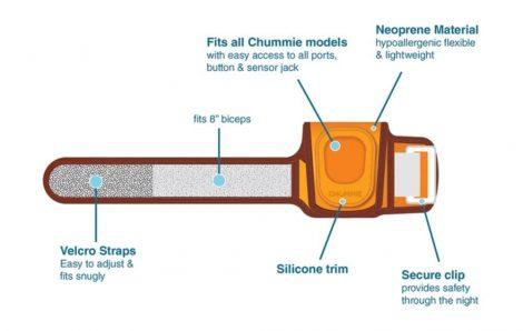 Comfortable armband made of neoprene
