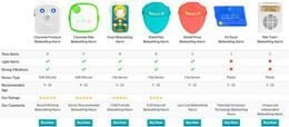 Compare Bedwetting Alarms