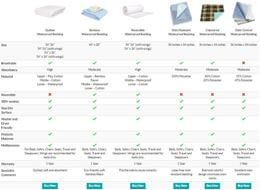 Waterproof Bedding Comparison