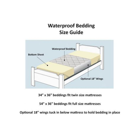 Waterproof Bedding Size Guide - One Stop Bedwetting